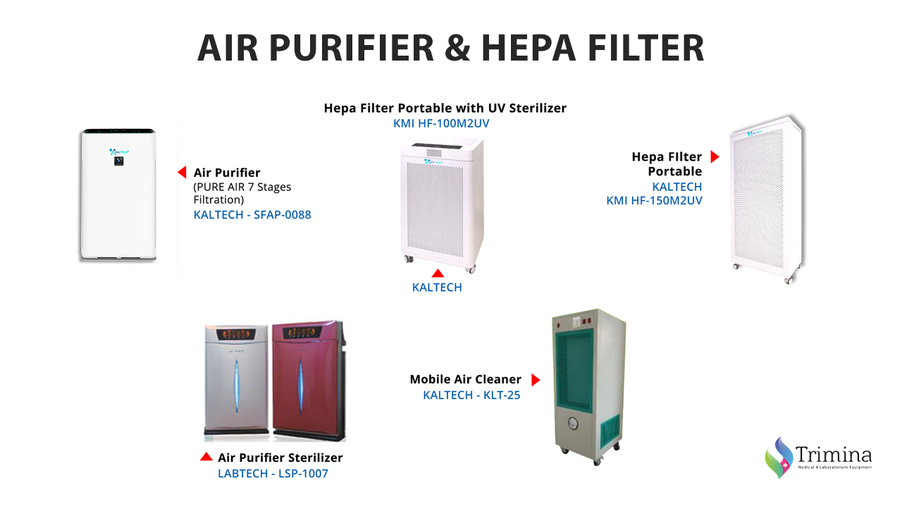 Air Purifier & Hepa Filter
